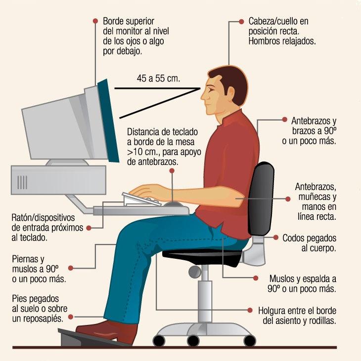 La Importancia De Los Ejercicios Posturales En La Oficina