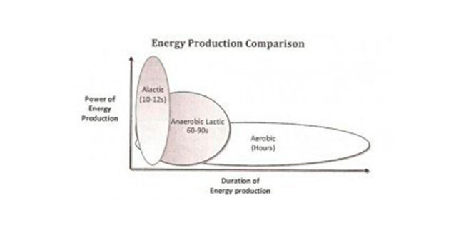 produccion-energetica