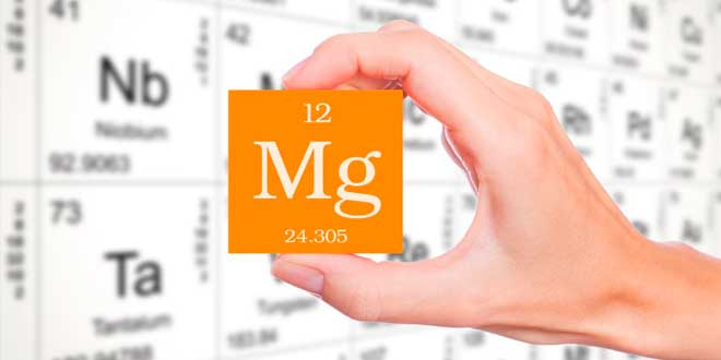 Magnesio y sus sales según biodisponibilidad