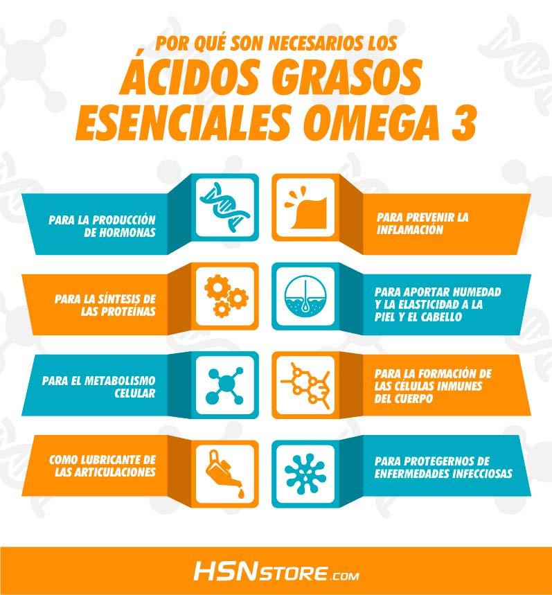 Por qué son necesarios los omega-3
