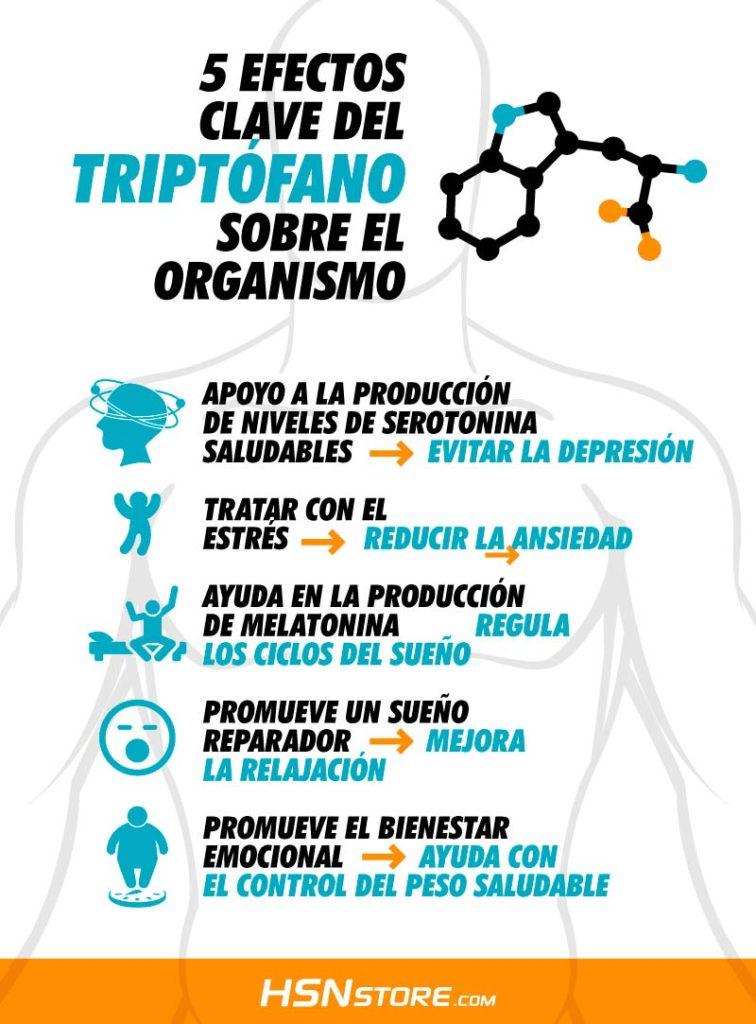Efectos del Triptofano sobre el Organismo