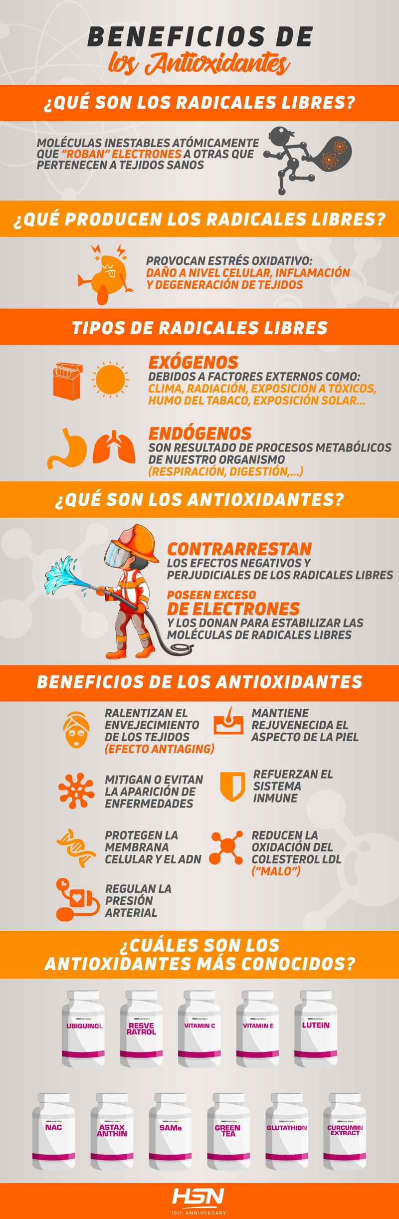 Efectos de los Antioxidantes