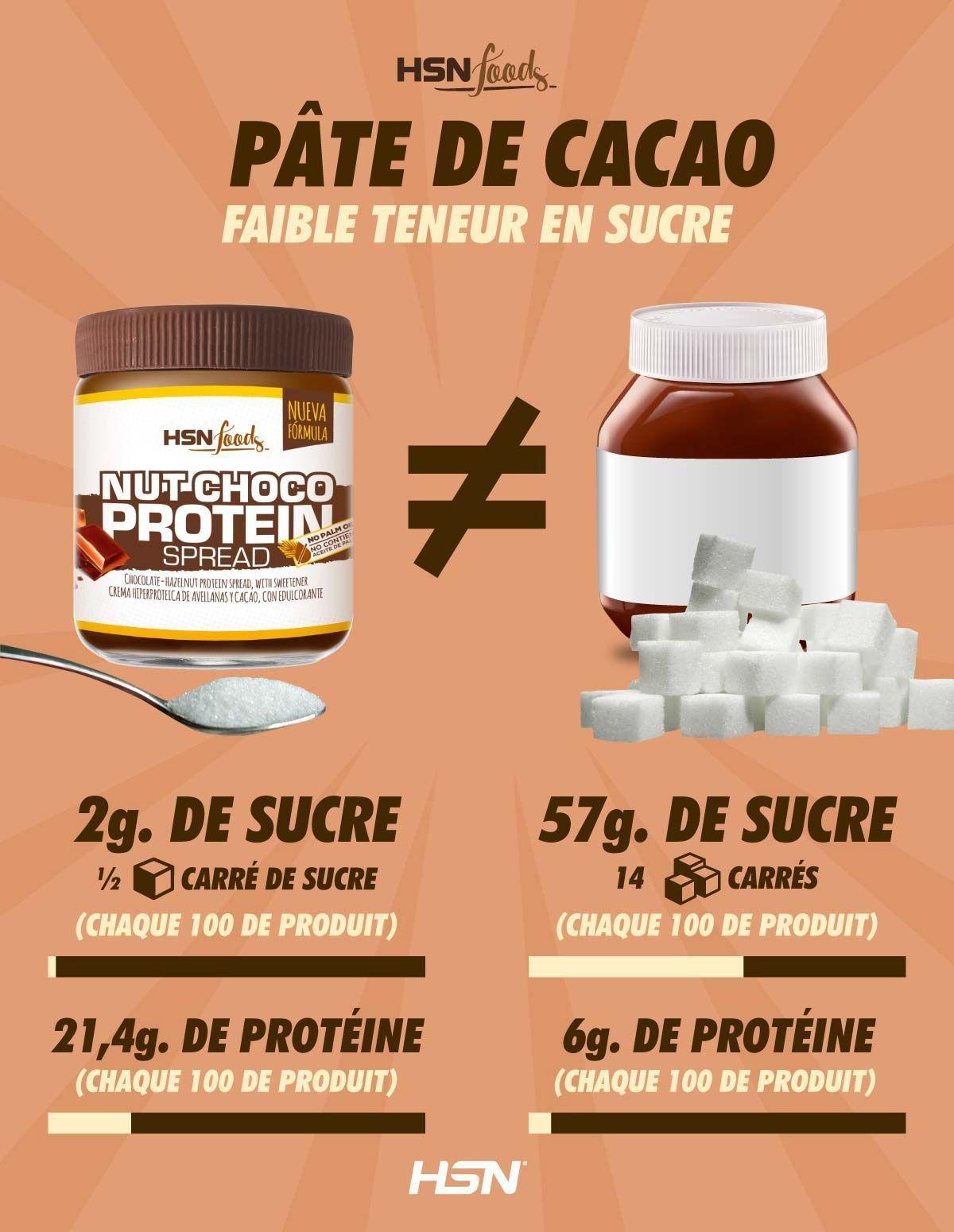 Nut Choco Protein HSNfoods